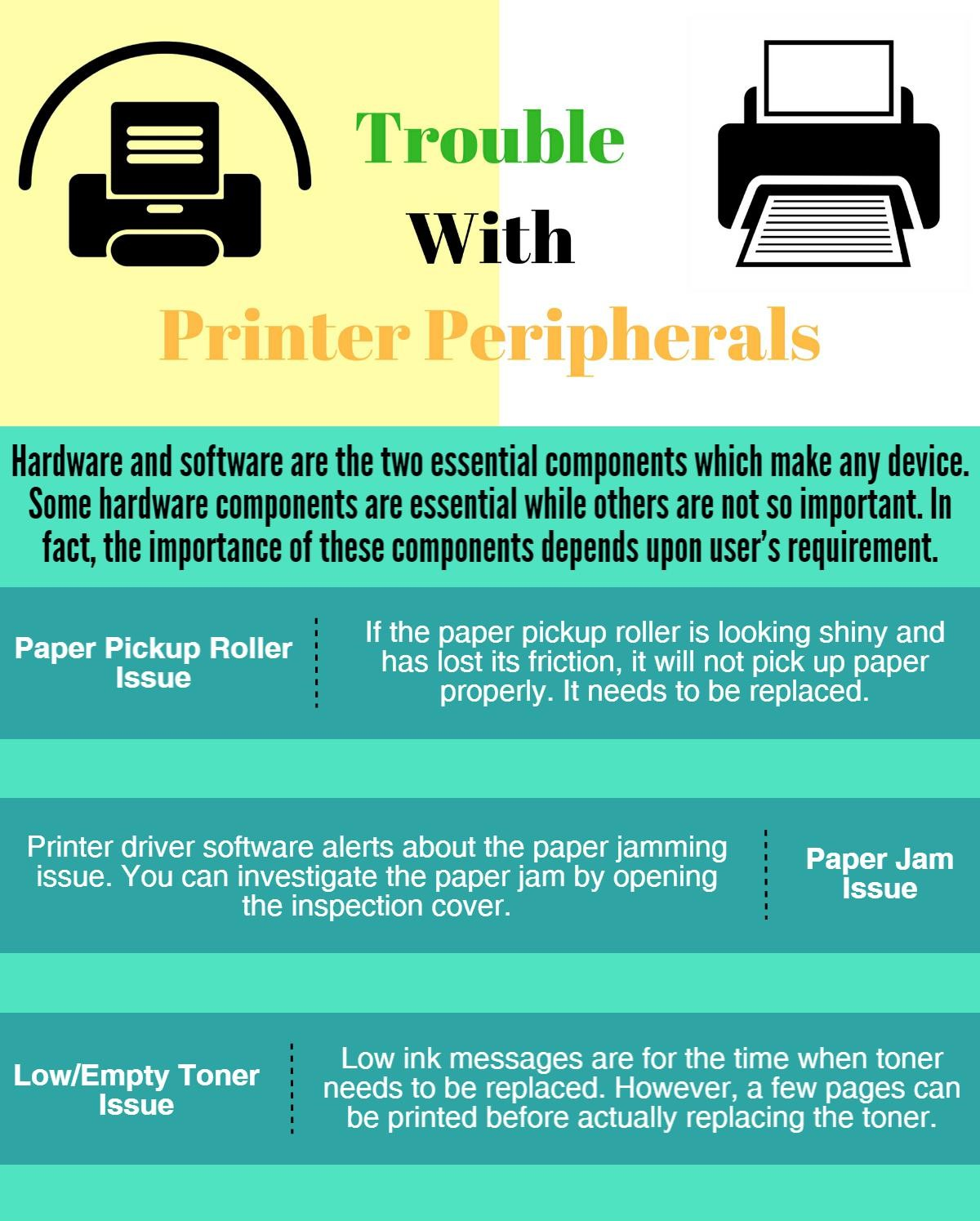 How to Fix Epson Printer Peripherals Issue | Epson Printer Support